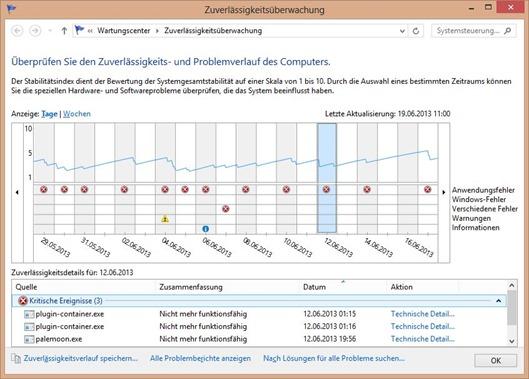 Zuverlässigkeitsüberwachung unter Windows 8