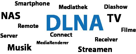 DLNA und diverse Begriffe
